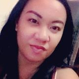Blogger    Maria Corazon Ramirez - Wonder WAHM